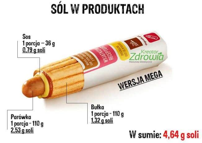 sol w produktach