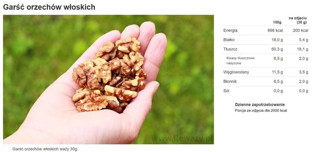mity zywieniowe